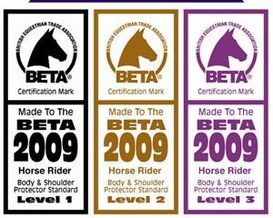 beta-levels